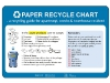 Paper Recycling Chart